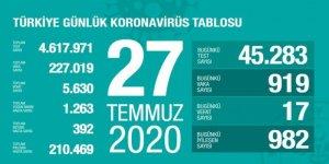 Türkiye'de bugünkü vaka sayısı 919, vefat sayısı 17