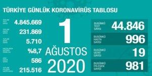 Türkiye'de bugünkü vaka sayısı 996, vefat sayısı 19