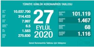 Türkiye'nin 27 Eylül korona bilançosu açıklandı