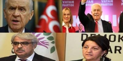 HDP'yi kapatmak güvenlik ve itibar mı getirecek?