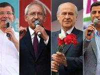 Hamza Türkmen, Seçim Sonuçlarını Değerlendiriyor
