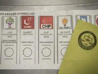 AK Parti 90 Bin Oy Daha Alsaydı...