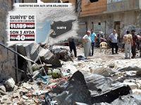 Suriye'deki Katliamın 2015 Yılı Bilançosu