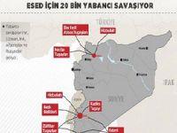Rejim Saflarında 20 Bin Yabancı Savaşıyor