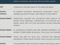 Ankara Polisinin Darbe Girişimiyle Mücadelesi Telsiz Anonslarında