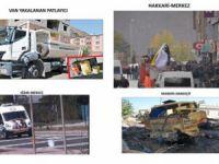Belediyelerin Kaynaklarını PKK'ya Aktarmışlar