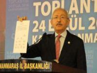 Kılıçdaroğlu, Hükümeti MGK Kararıyla Sıkıştırıyor