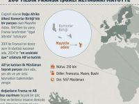 200 Yıldır Fransa İşgali Altındaki Müslüman Toprağı: Mayotte