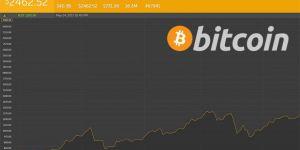 Sanal Para Birimi Bitcoin'in Değeri 2460 Dolara Çıktı