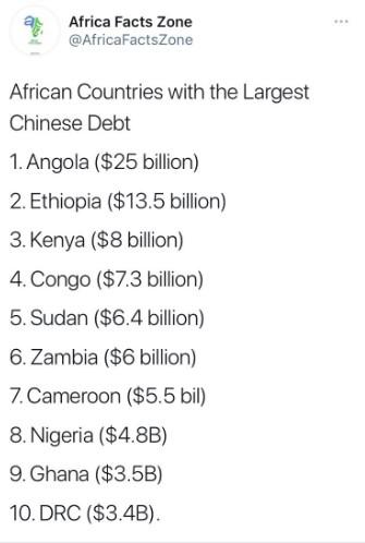 afrika-ulkelerinin-cine-borcu.jpg