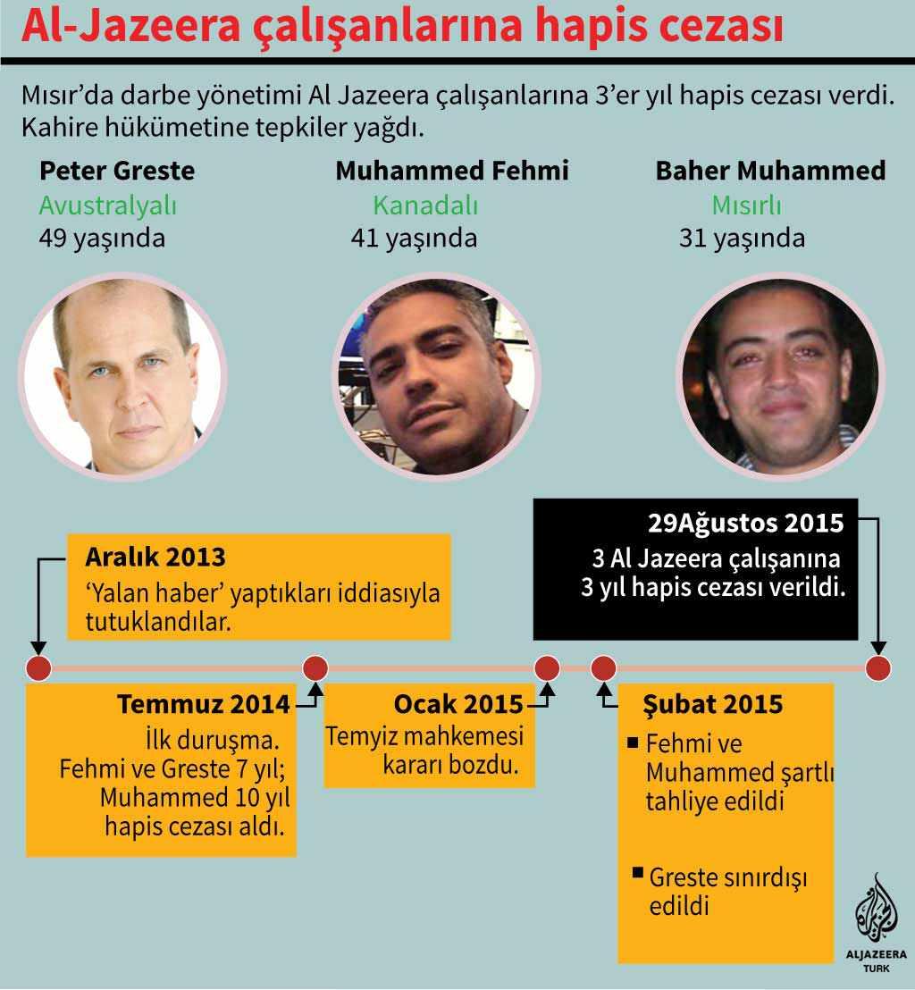 al-jazeera_calisanlari_misir_cunta_yargisi.jpg