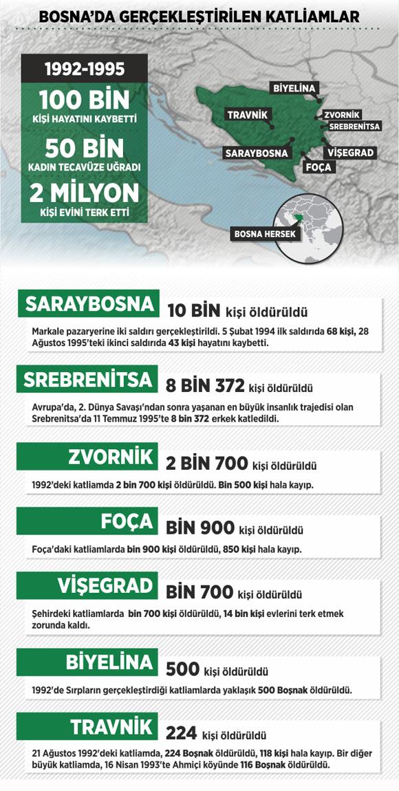 bosnada-gerceklesen-katliamlar-soykirim.jpg