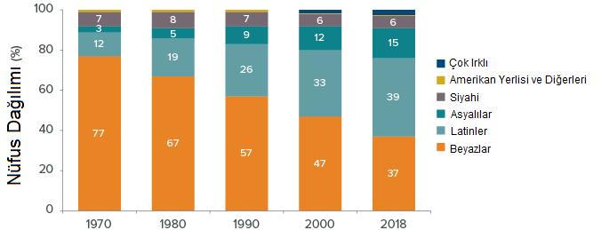 californias-population-figure-2.png