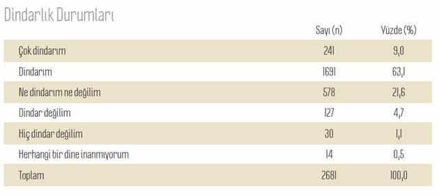 dindarlik-anketi01.jpg