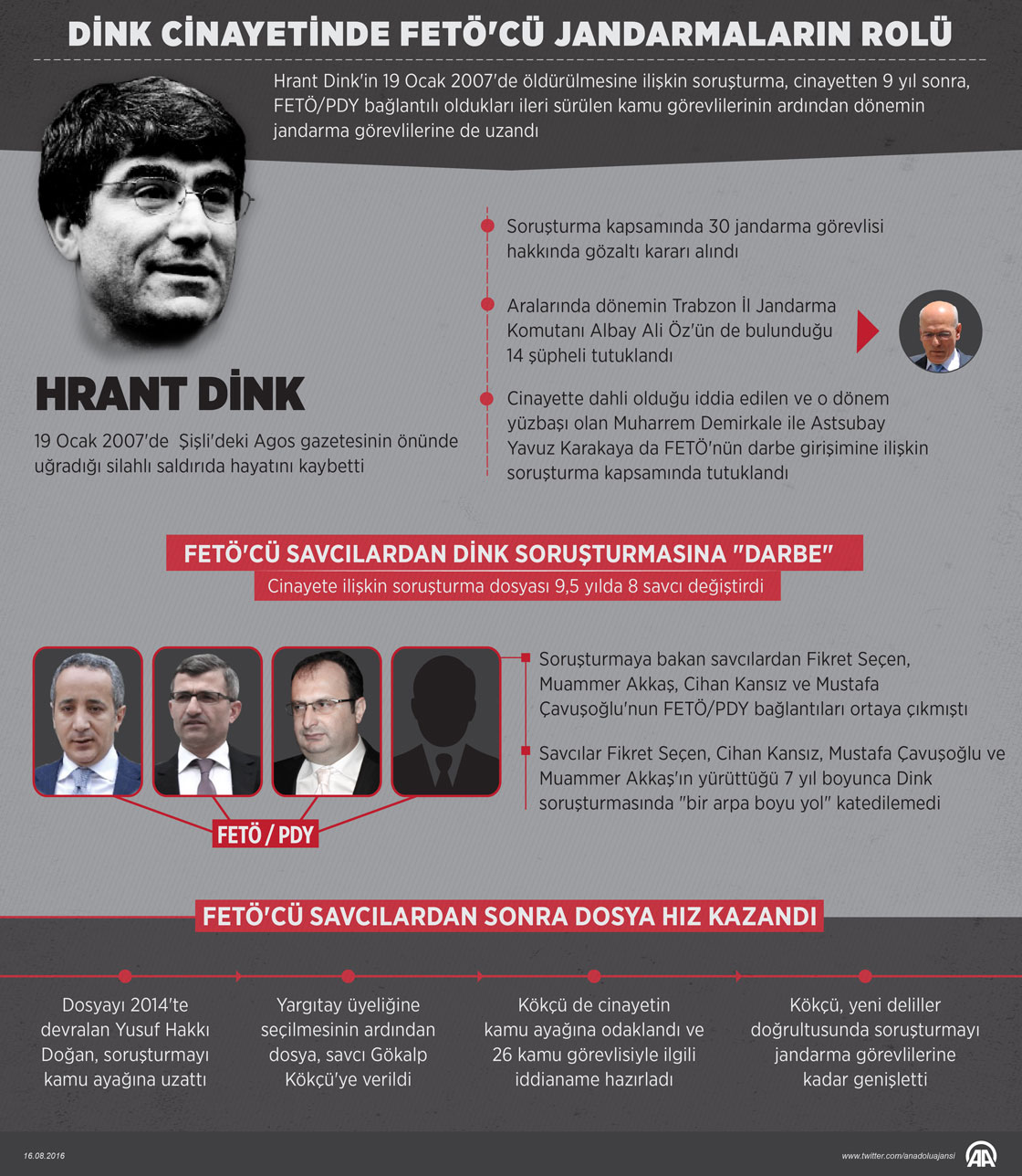 dink_cinayeti.jpg