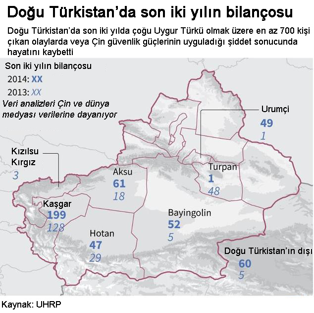 dogu-turkistan-olum-orani.jpg