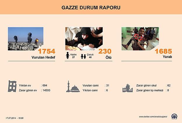 gazze_durum-raporu.jpg