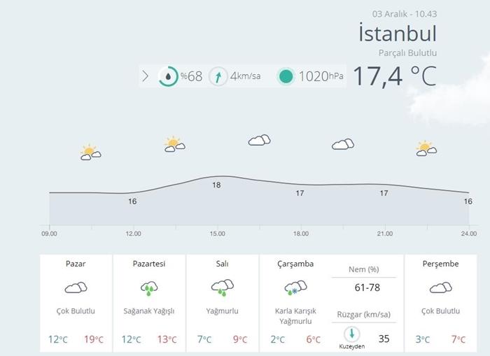 hava_durumu_istanbul.jpg