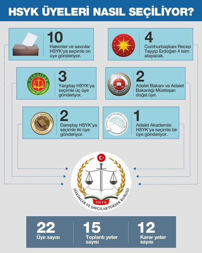 infografik_hsyk_secimleri.jpg