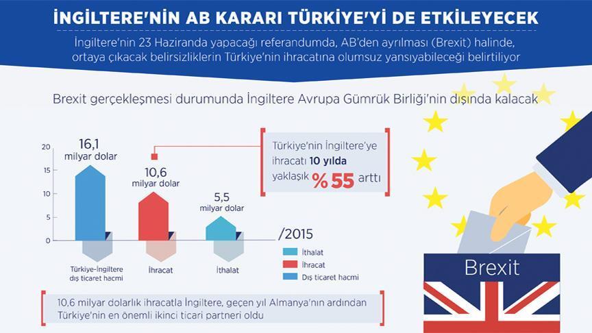 ingilterenin_ab_karari_turkiyeyi_de_etkileyecek.jpg