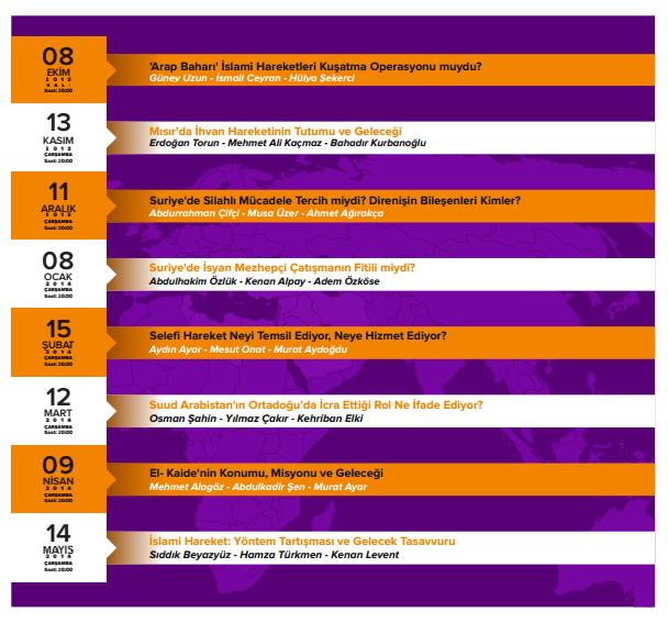 ozgur-der-seminerler-paneller-brosur_2013-2014.jpg