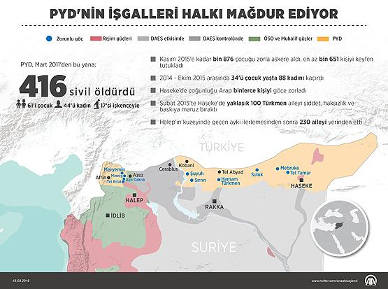 pydnin_isgalleri_halki_magdur_ediyor.jpg