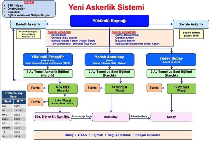 sistem.jpg