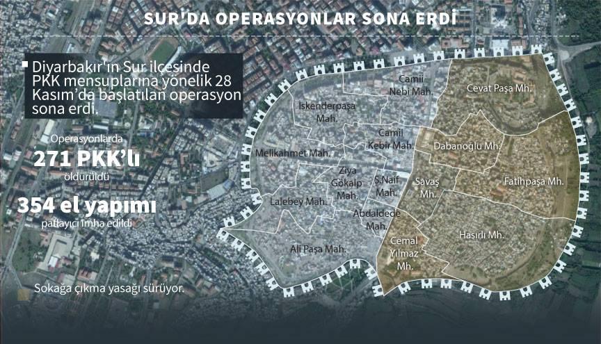 sur_harita.jpg