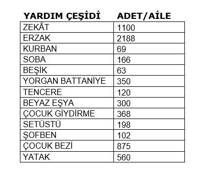 yardim-2.jpg