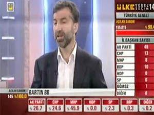 Kenan Alpay Ülke TV'de Seçim Sonuçlarını Değerlendirdi